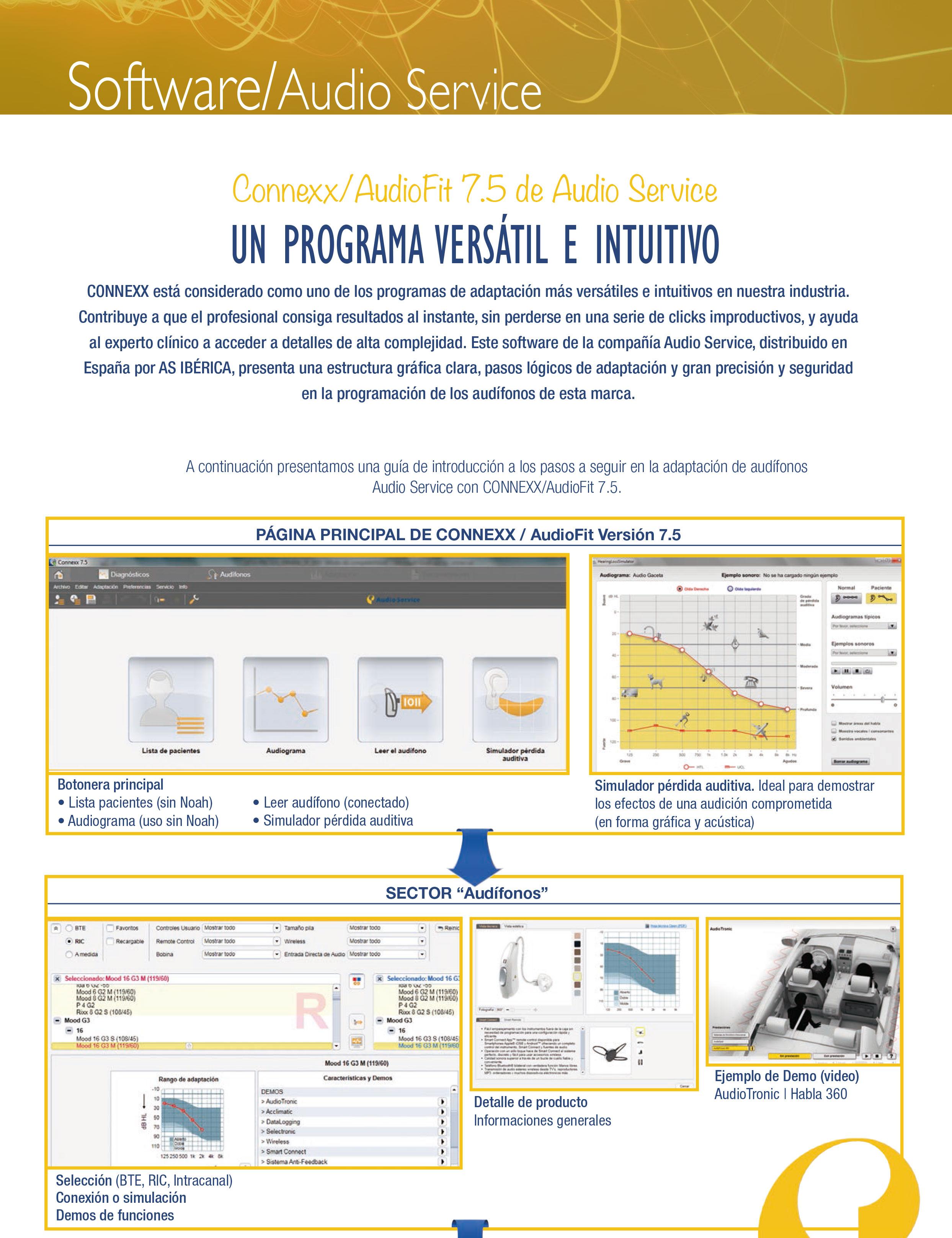 CONNEXX-AudioFit-7-5-GA-graf-1