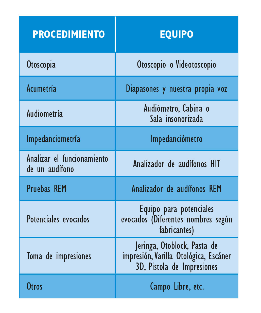 recuadro-elecromedicina-GA
