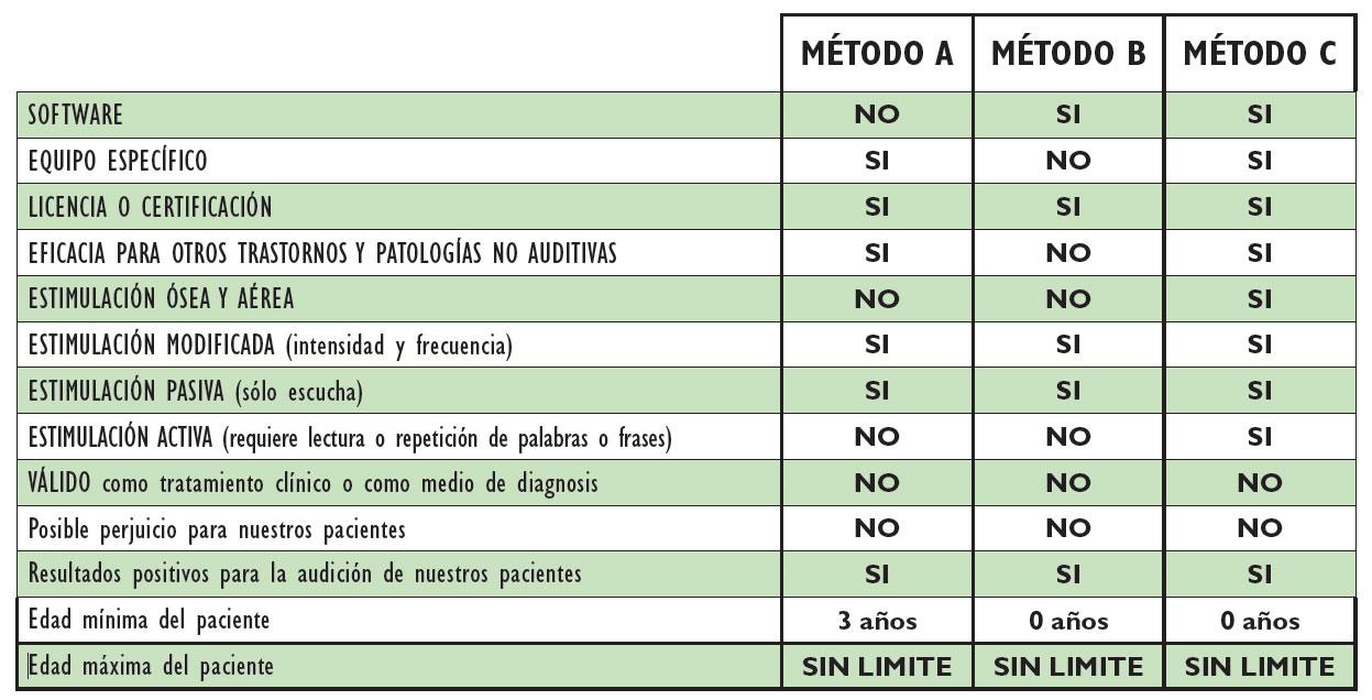 tabla-comparativa-GA