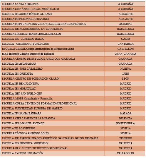 tabla-gaceta-audio-formacion-GA