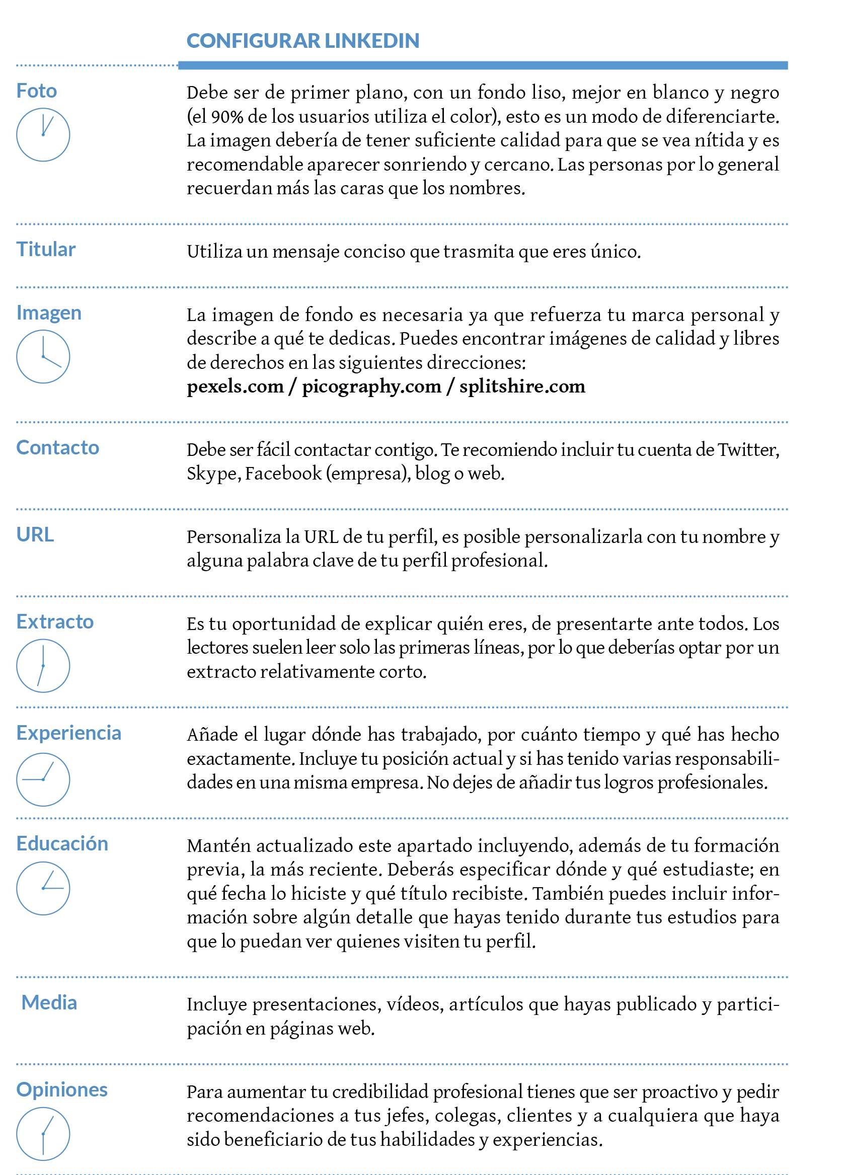 Marca personal | Revista Gaceta Audio