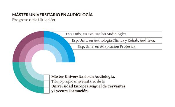 infografia-GA